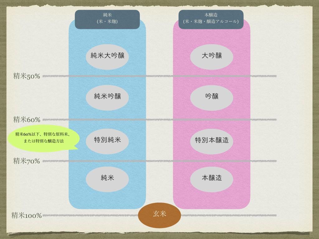 日本酒早見表.001